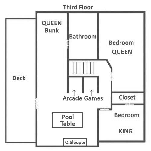 Powdermill Lodge - Third Floor